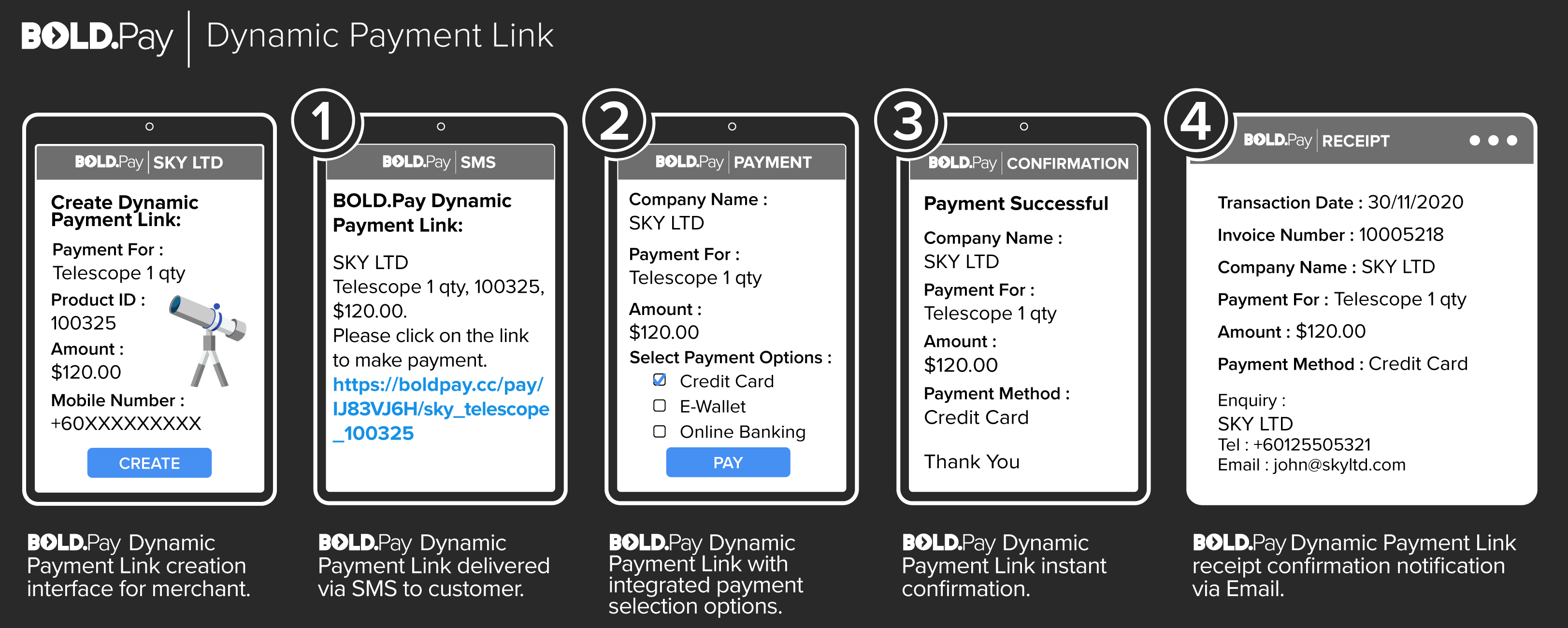 Bold.Pay Dynamic Payment Link